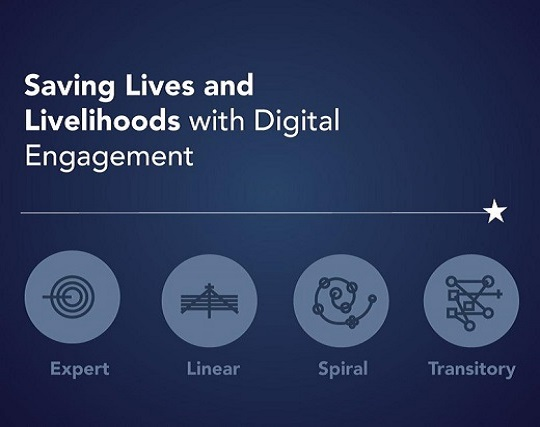 Saving Lives and Livelihoods with Digital Engagement