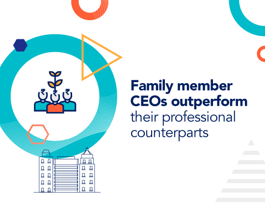 Family member CEOs outperform their professional counterparts